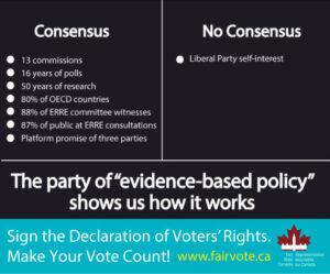 No-consensus-branded