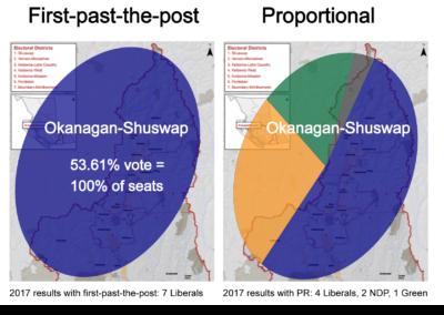 Okanagan-Shuswap-postcard