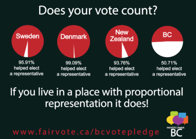 Wasted-votes-bc-switched-colours-elect-rep-postcard