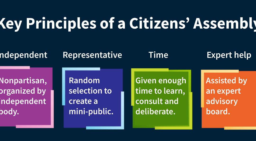 Urgently Required:  A National Citizens' Assembly on Electoral Reform